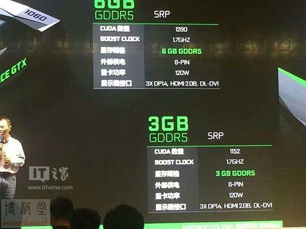 Details on GeForce GTX 1060 3GB Surface