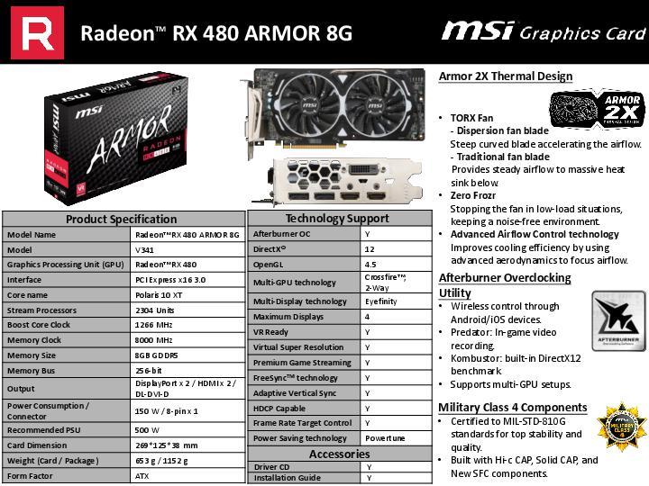 MSI Releases Armor Series Radeon RX 480