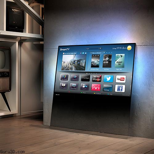 Philips to release new design hdtvs for Tlvision miroir