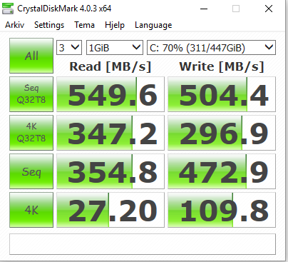 OCZ SSD Test panel - Two Year Test Run Comes To An End