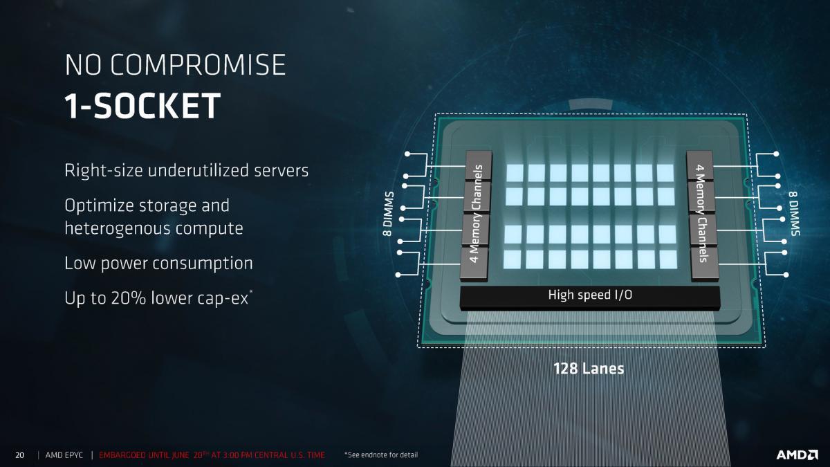 AMD Introduces Epyc server processors