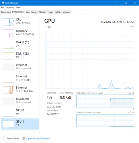 Microsoft adds GPU utilization Tab in Windows 10 task manager
