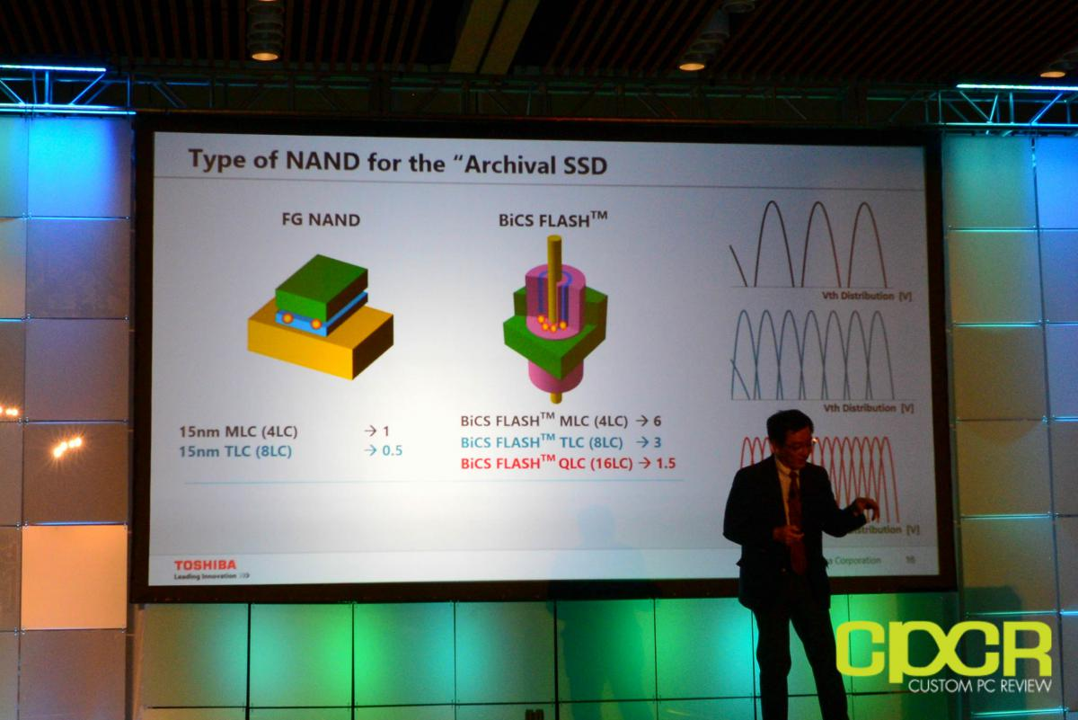 Toshiba claims 1000 write cycles for 3D QLC-NAND