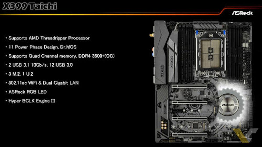 ASRock Shows X399 Taichi and Fatal1ty Professional Gaming