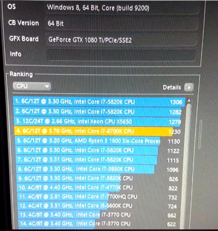 Intel Core i7-8700K Cinebench CB 15 Benchmarks