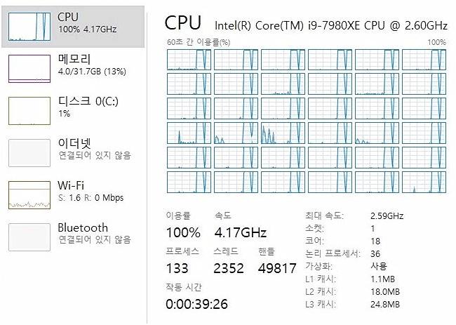 Core i9-7980XE 18-core Benchmarks