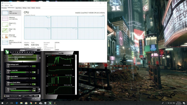 Assassins Creed Origin DRM Triggers High CPU Utilization