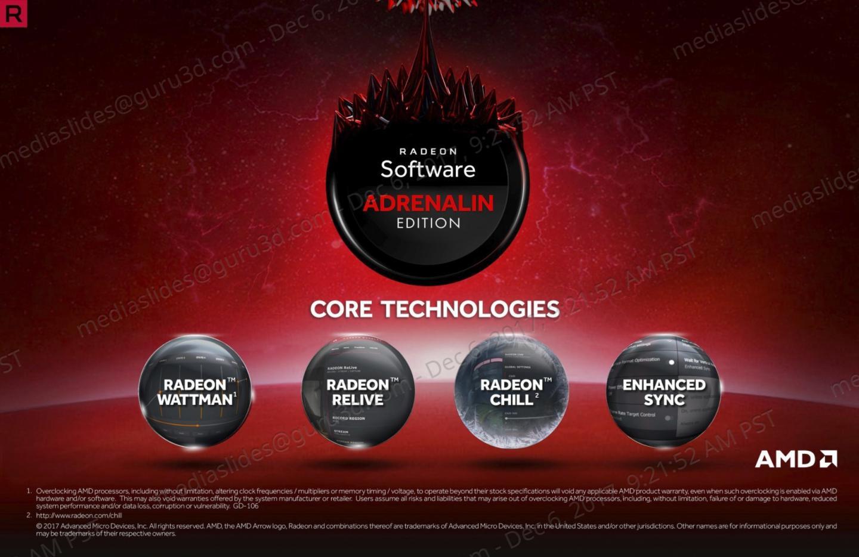 Download: AMD Radeon Adrenalin Edition 17 12 2 Drivers