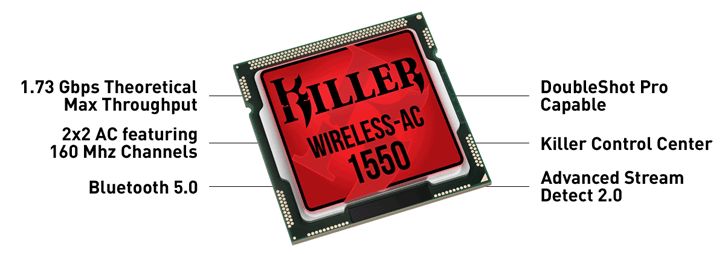 Rivet Networks Announce the Killer 1550 Wireless-AC Module