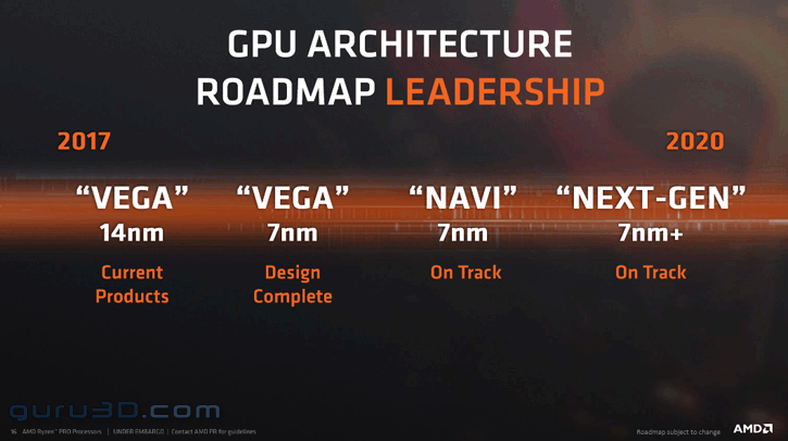 Amd Might Launch Its Navi 10 Next Gen Gpu By June