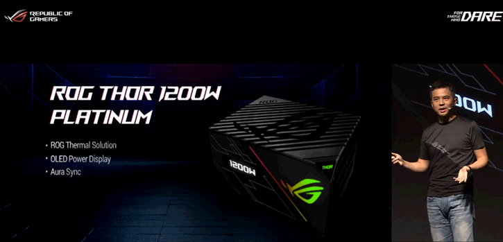 ASUS Launches its ROG Thor Series Power Supplies