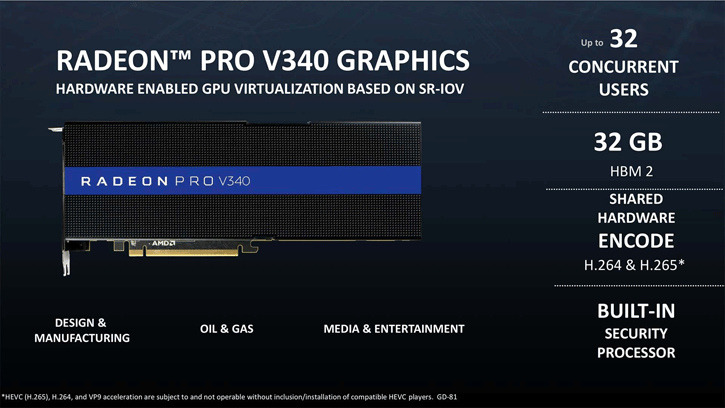 AMD Radeon Pro V340 with two Vega 10 GPUs surfaces online