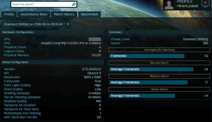 Amd Radeon Vega 12 And Vega 20 Wave Hello From Ashes Of The Singularity Database