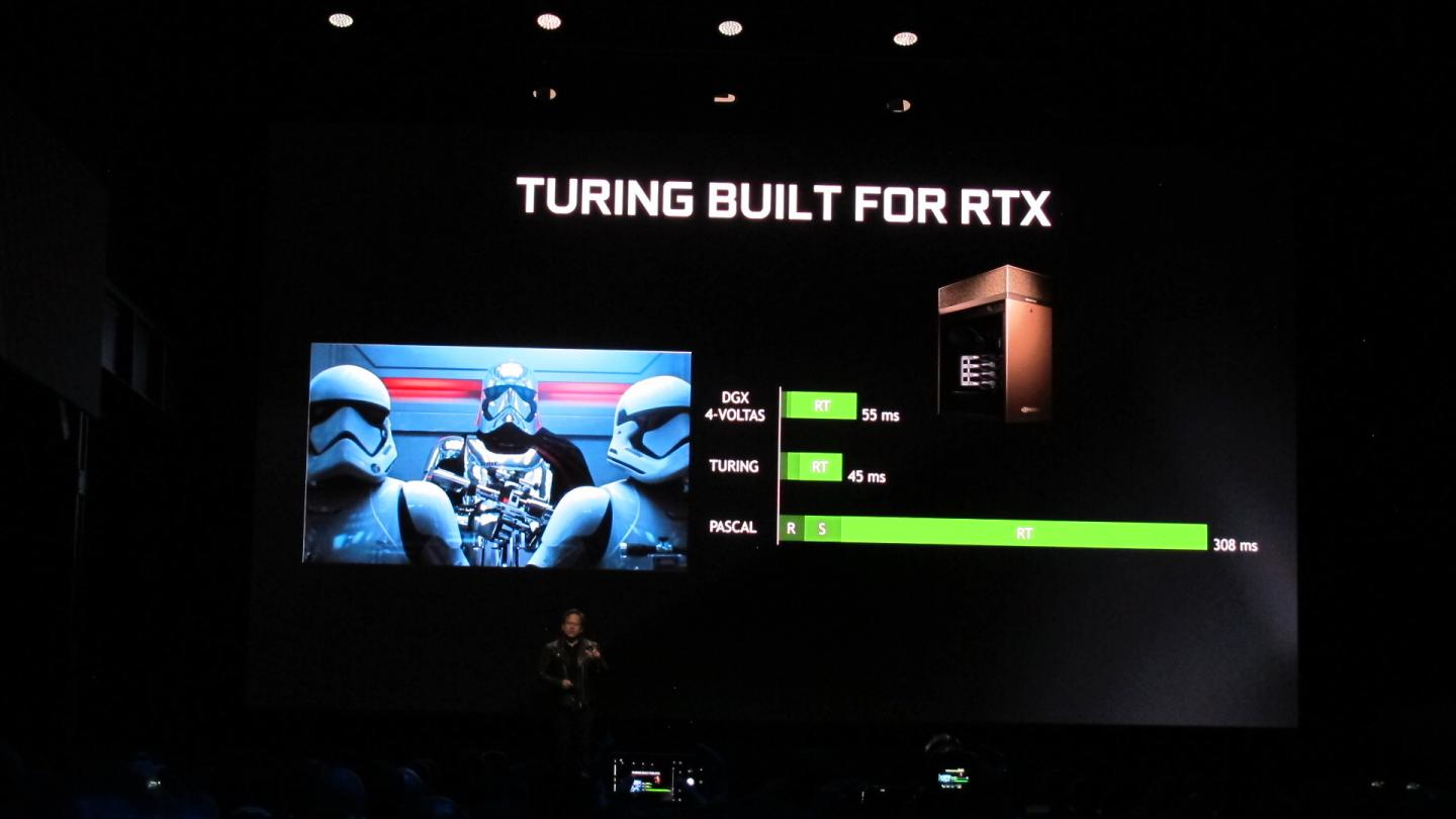 NVIDIA Announces GeForce RTX 2070, 2080 and 2080 Ti