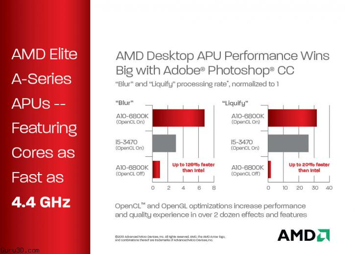 AMD Performance Boost with Adobe Photoshop CC and Adobe Premiere Pro CC