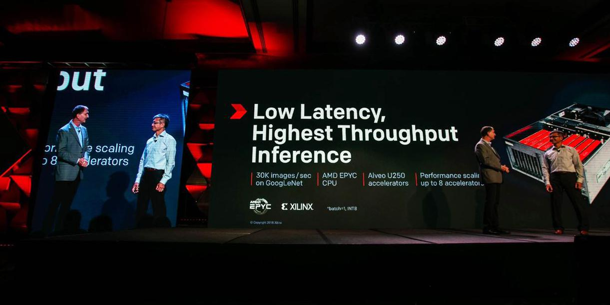 AMD Announces New Records Accelerating Ecosystems With Xilinx