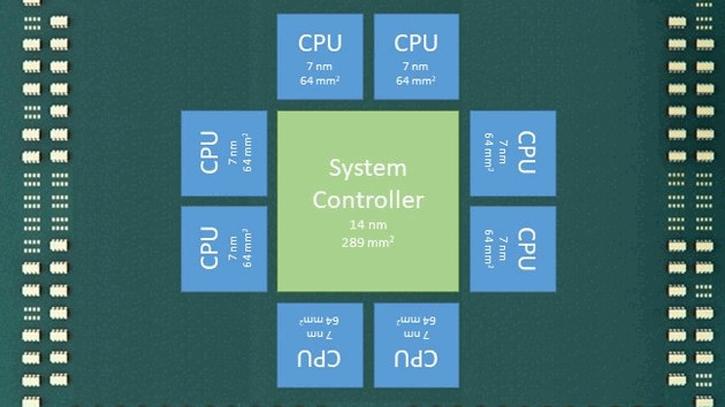 Rumor: AMD Epyc2 processors could get 64 cores over 8+1 dies