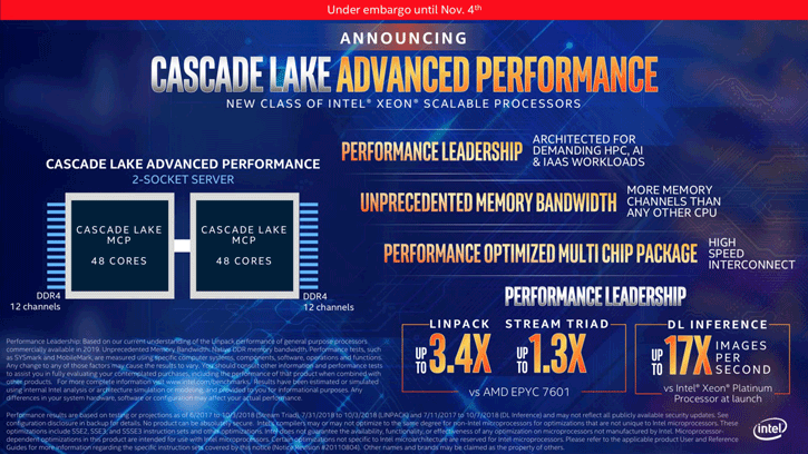 Intel Cascade Lake AP: 48 cores with 12-channel DDR4 in
