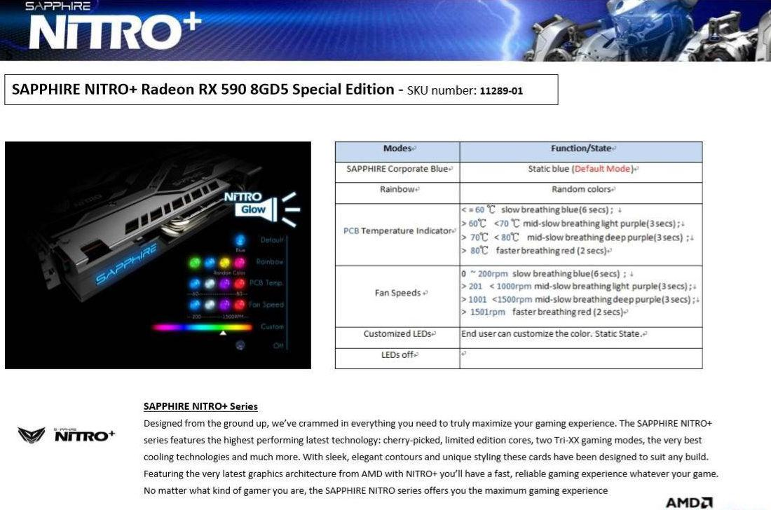 Sapphire Radeon RX 590 8GB Nitro+ Polaris Refresh Leaks