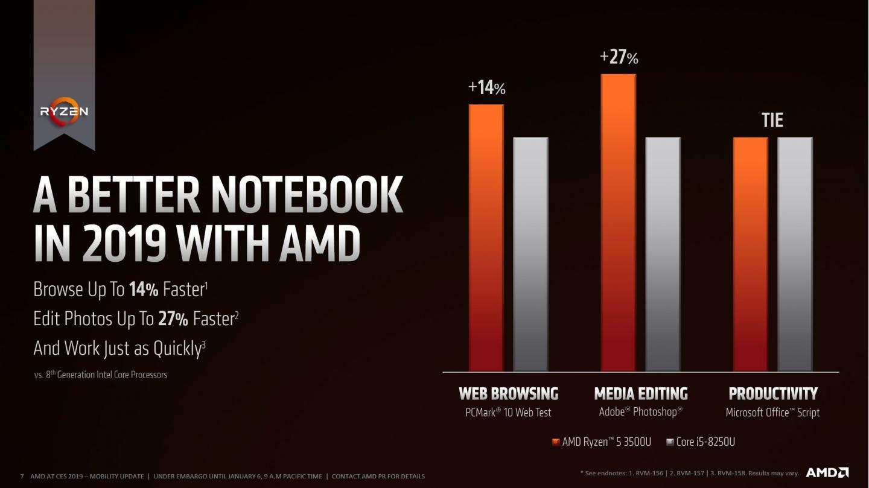 AMD Announces 2nd Gen AMD Ryzen 3000 Series Mobile Processors