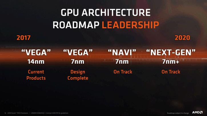 AMD Navi spotted in MacOS Mojave