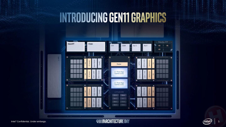 Intel processors: Comet Lake and Elkhart Lake in 2020 (roadmap)