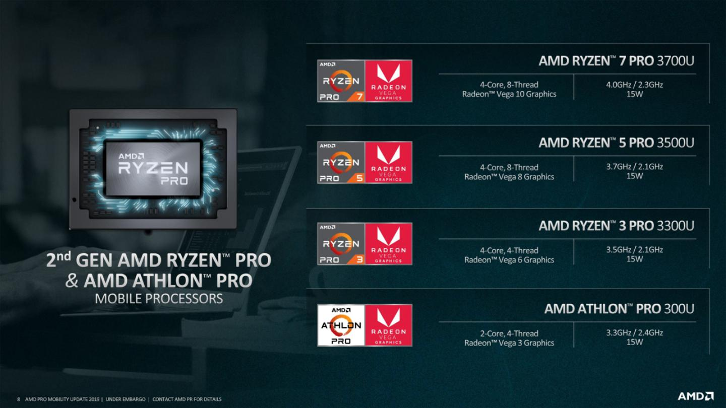AMD Announces 2nd Gen Ryzen PRO Mobile Processors