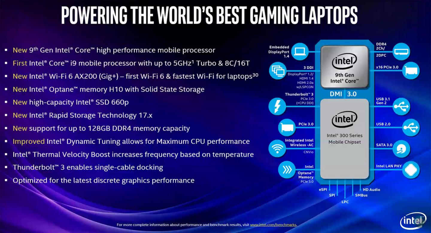 Intel releases Core i9-9980HK laptop processor with eight cores