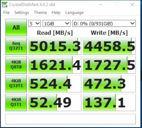 MSI Shows Lightning PCIe Gen 4 SSD based on Phison and does 5000 MB/sec