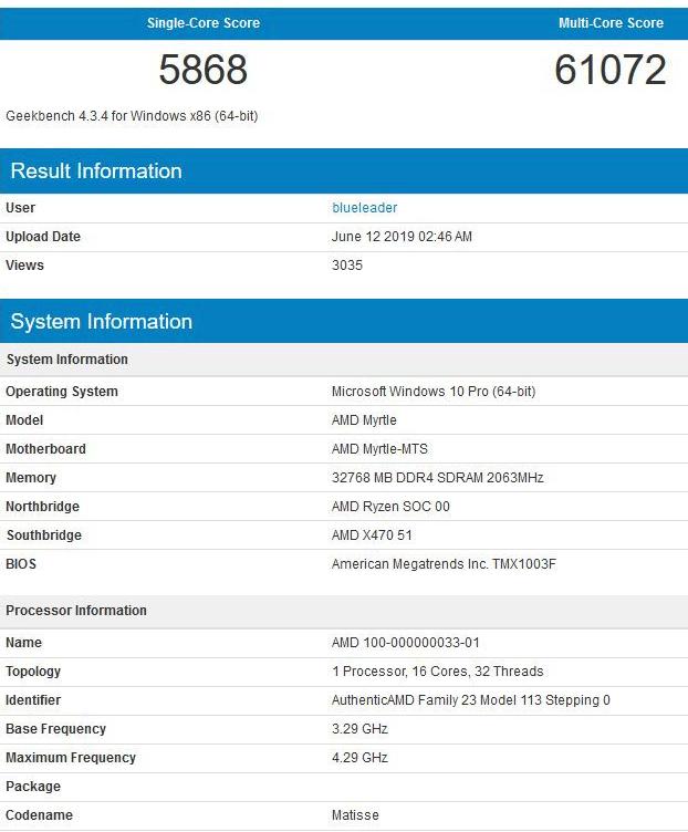 $749 Ryzen 9 3950X Beats $2000 Intel Core i9-9980XE (18-core) in