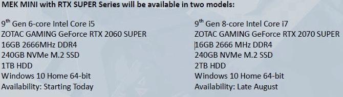ZOTAC Updates MEK Mini Gaming PCs with GeForce SUPER Graphics