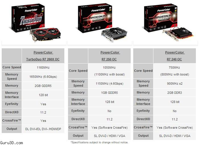 PowerColor R9 and R7 Series