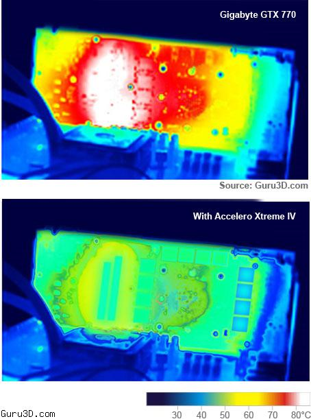 ARCTIC Accelero Xtreme IV VGA Cooler