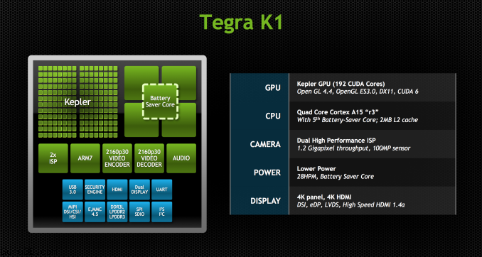 Nvidia Shield Tablet Preview - Introduction