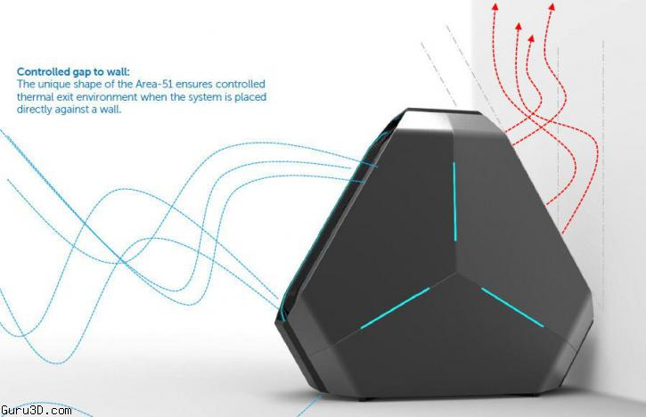New Alienware Area-51 Looks Groovy