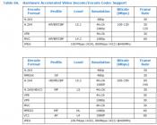 Intel Tablets with pending Atom z7-8700-soc can do UHD at 60 hz