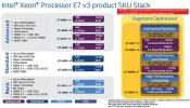 Intel Launches 18-core Xeon E7 v3 Series Processors