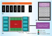 AMD EHP Processor (EHP) has up-to 32 CPU cores and 32GB memory