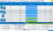 Intel Skylake-U Ultra Low Power Processor Lineup Leaks