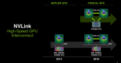 Nvidia drops Samsung and uses TSMC for Pascal