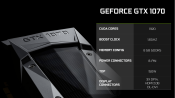 NVIDIA GeForce GTX 1070 Specifications Surface