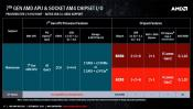 AMD ZEN 8-core Summit Ridge  available in February 2017