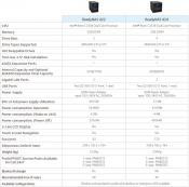 Netgear Launches new ReadyNAS 420 520 and 620 series