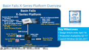 New Basin Falls HEDT Intel Desktop Platform will arrive faster than expected