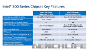 Intel 300 series chipsets to integrate USB 3.1 Gen 2 and Gigabit WIFI