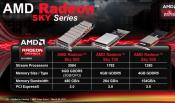 AMD provides sneak peek on Radeon HD 7990
