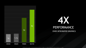 NVIDIA Launches GeForce MX150 For Laptops