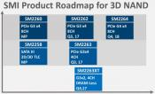 Silicon Motion Releases New PCIe NVMe SSD controllers