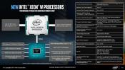 Intel Announces Xeon Series W Processors With 18 core Xeon W-2195
