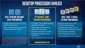 Intel introduces Coffee Lake generation of desktop processors